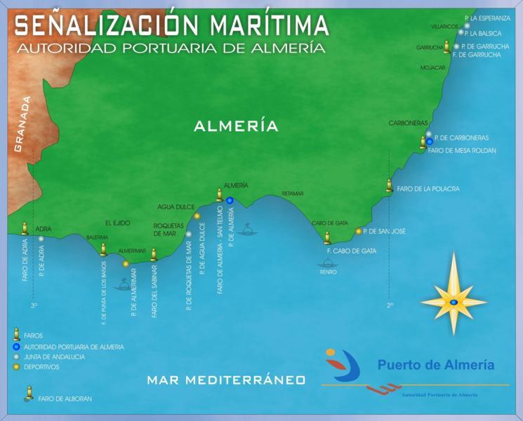 Señalización Marítima