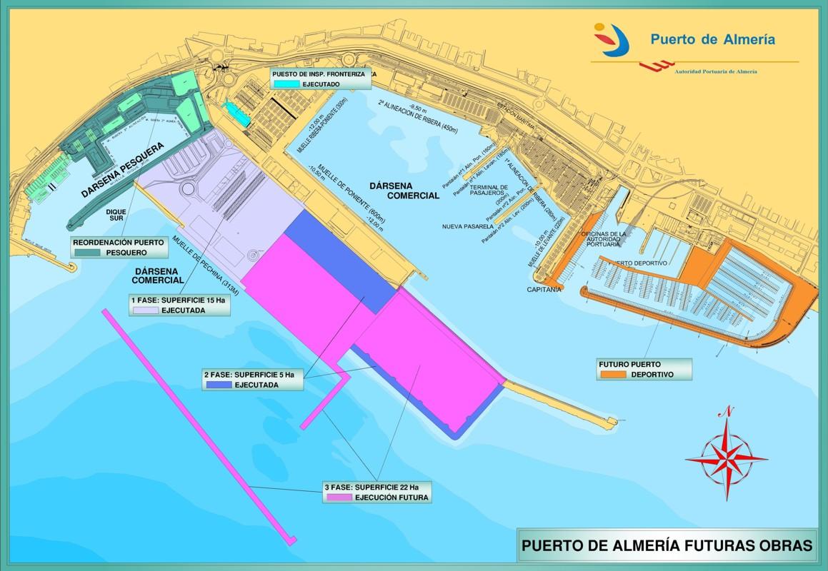Proyectos en curso: Almeria
